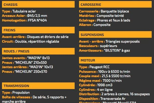 Barquette FUNYO F5 206 RC FFSA